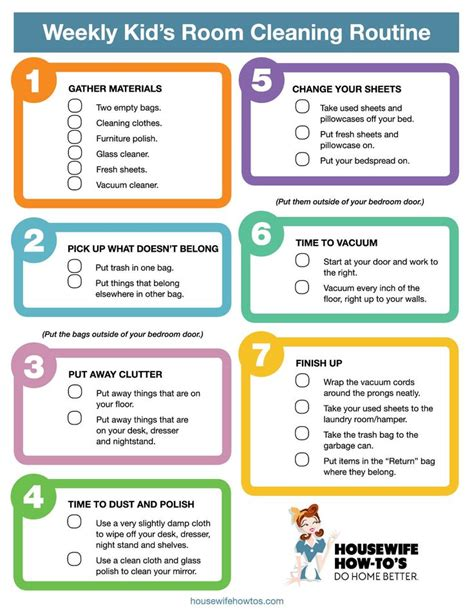 Bedroom cleaning checklist for kids (photos and video ...