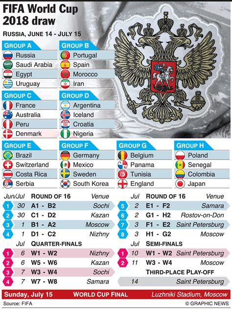picture about World Cup Printable Schedule identified as 2018 Global Cup United states Routine -