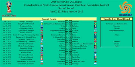 World Cup Qualifying - CONCACAF Live Streams - We Global ...